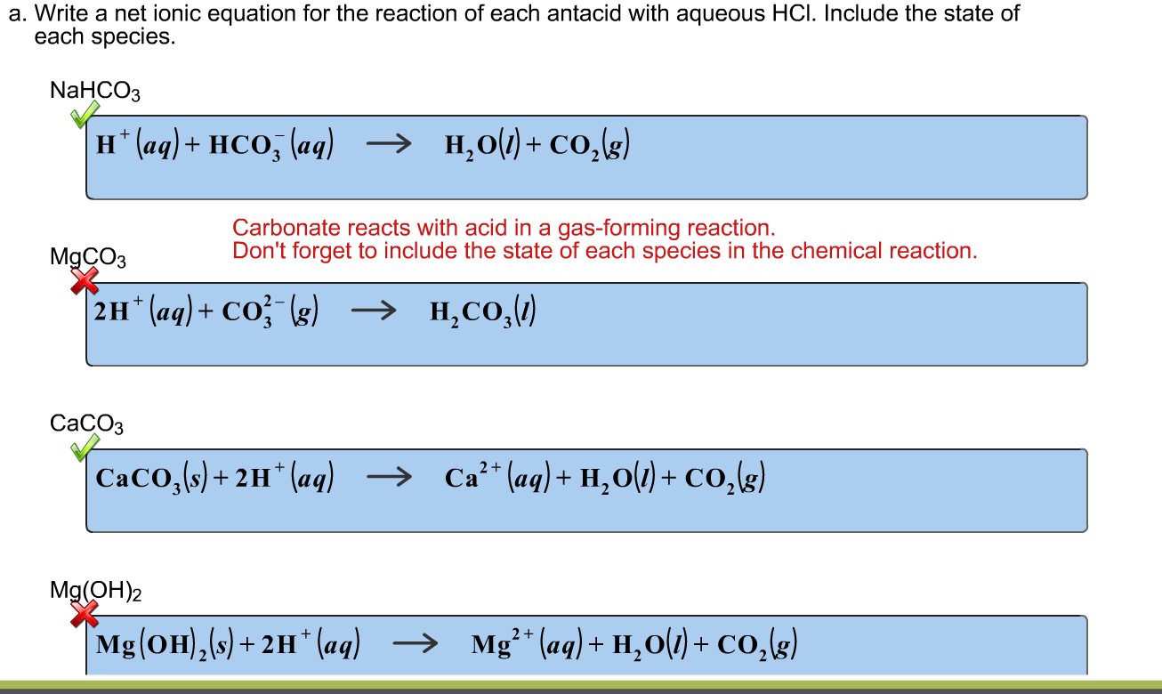 Solved Write A Net Ionic Equation For The Reaction Of Eac