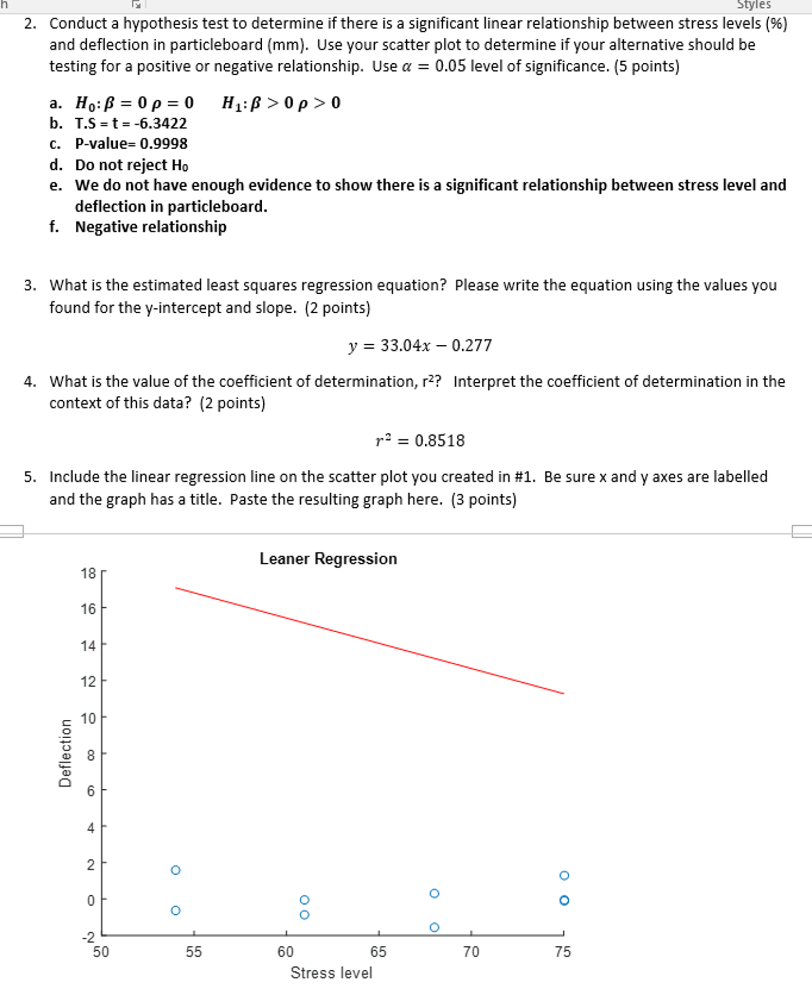 Solved Help Check The Answer Thanks X Stress Level Y