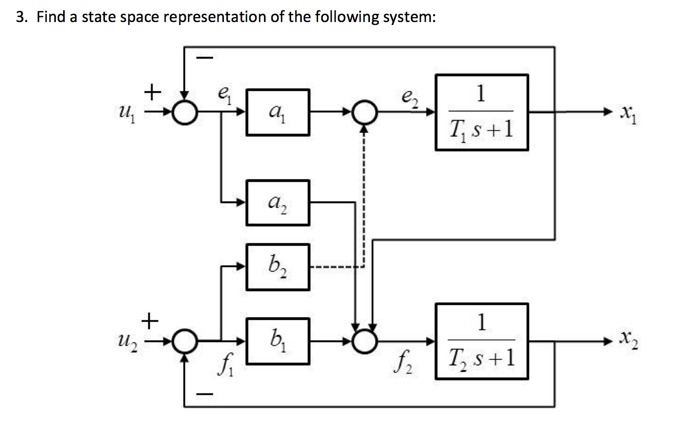 3 Find A State Space Representation Of The Follow