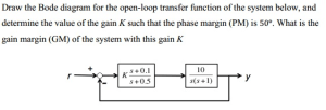 Draw The Bode Diagram For The Openloop Transfer F