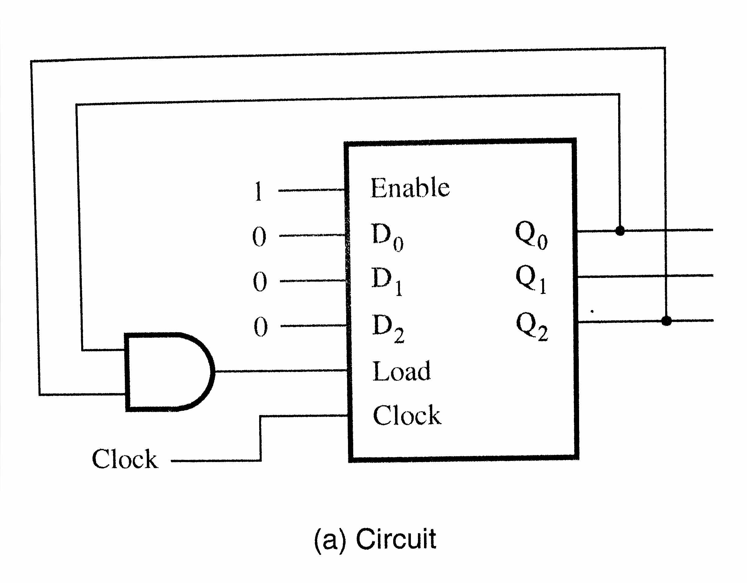 Solved Draw The Circuit For A Mod 10 Counter Also Known