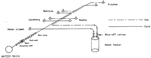 Figure 1: Isometric Piping Diagram True Or False F