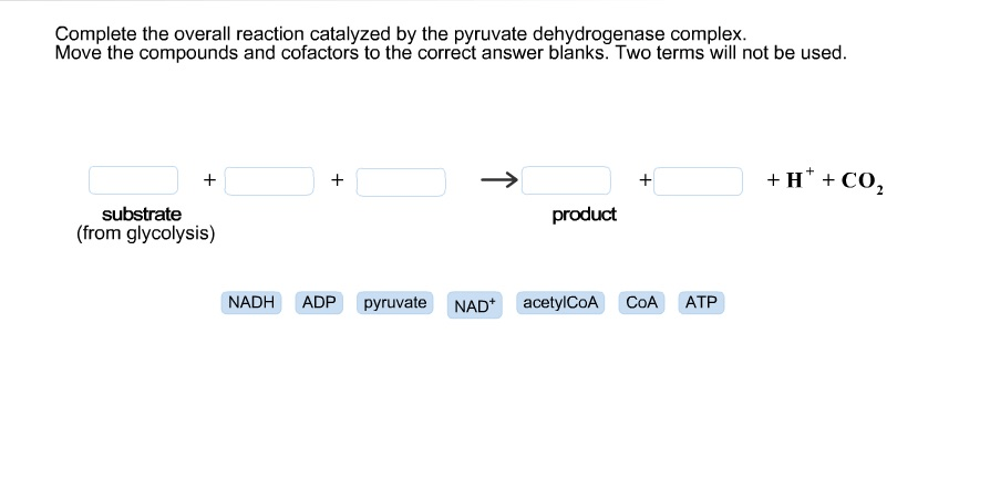 Solved: Complete The Overall Reaction Catalyzed By The Pyr