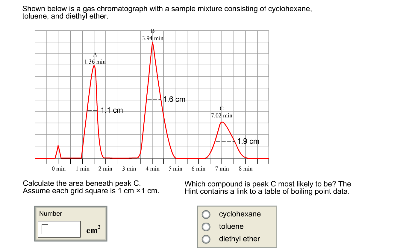 Solved Shown Below Is A Gas Chromatograph With A Sample M
