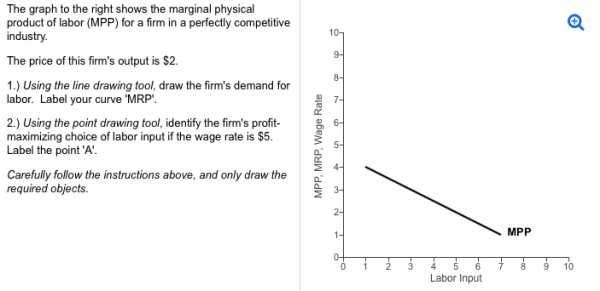 Solved: The Graph To The Right Shows The Marginal Physical ...