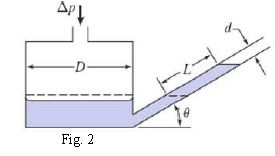 The inclined-tube manometer (Fig. 2) has D = 76 mm