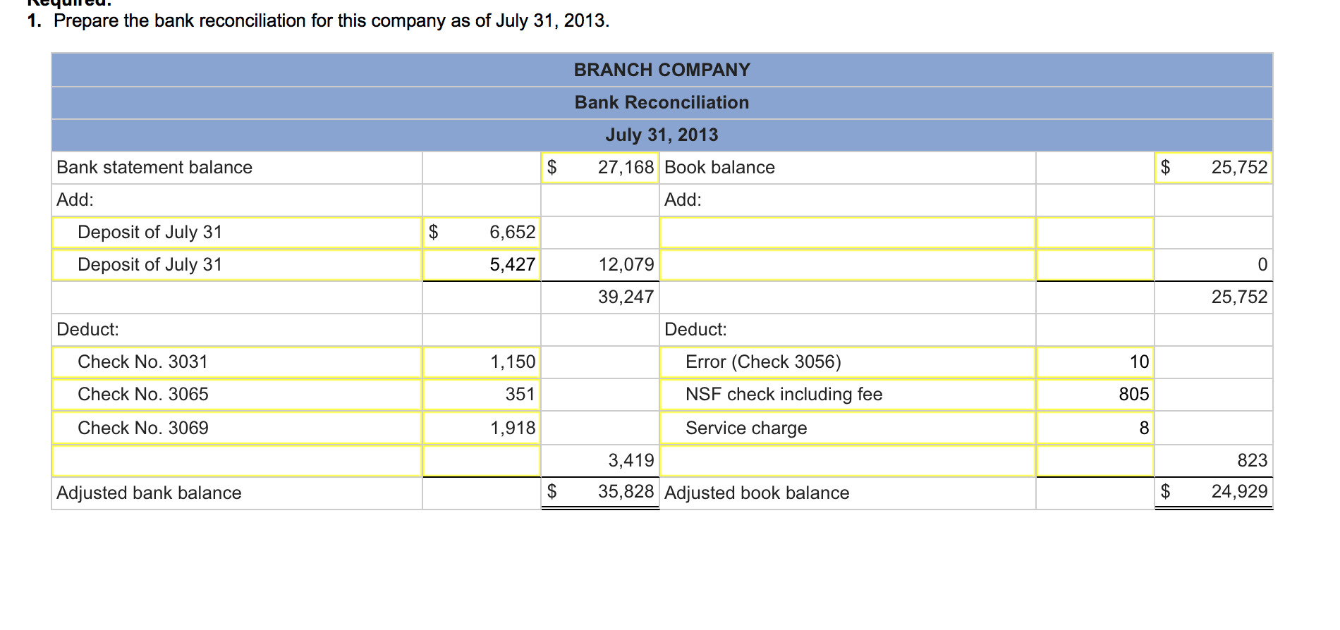 Solved Bank Reconciliation Journal Entries Prepare The