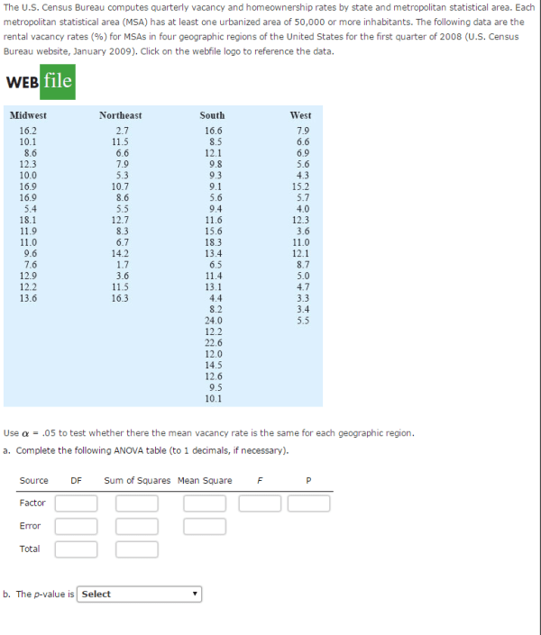 Solved: The U.S. Census Bureau Computes Quarterly Vacancy ...
