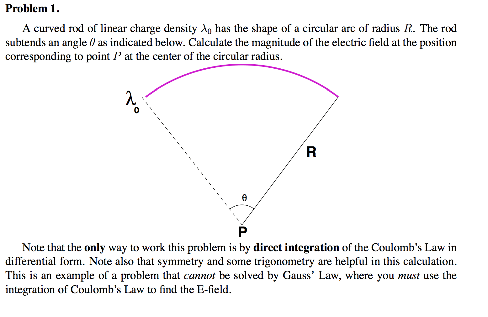 Solved A Curved Rod Of Linear Charge Density 0 Has The S