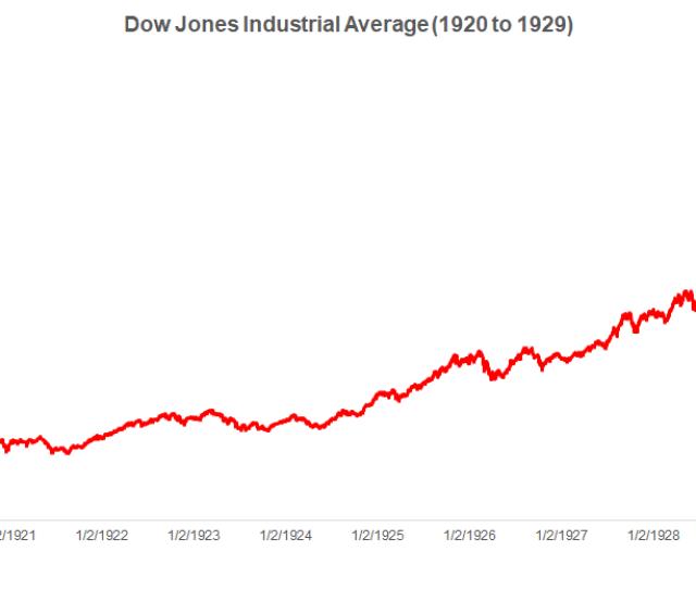 The  Stock Market Crash A Comprehensive Guide