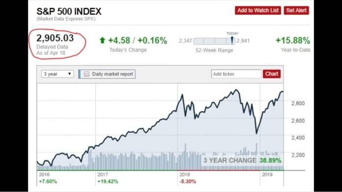Stock Market COLLAPSE AHEAD