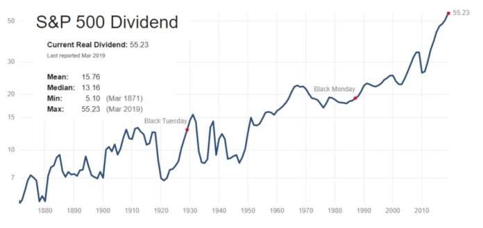 stock market crash news