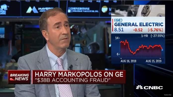 Harry Markopolos