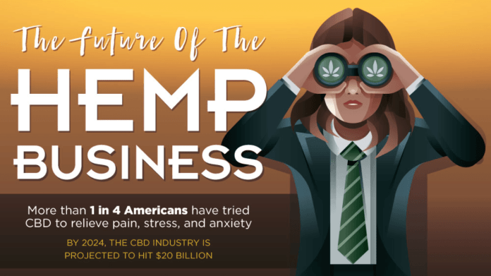 Hemp Business
