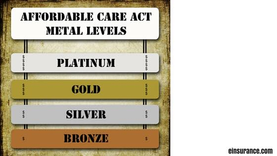 Healthcare Metal Plans At A Glance