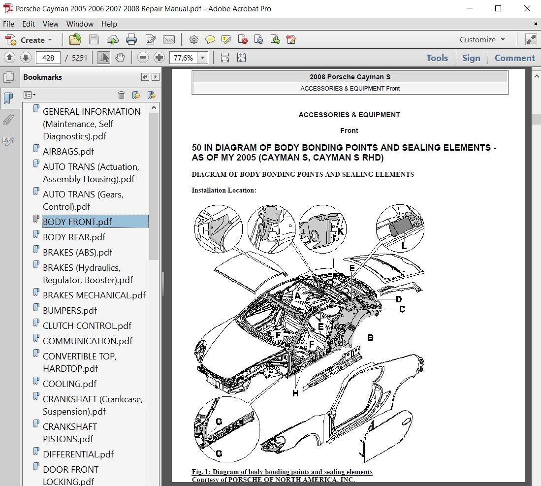 Porsche Cayman Repair Manual