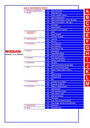 20032006 Nissan Micra, Model K12 Series, OEM Service  OEM Auto Repair Manuals