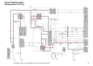[DIAGRAM] Volvo V70 Xc70 S80 2014 Electrical Wiring Diagram Manual Instant FULL Version HD