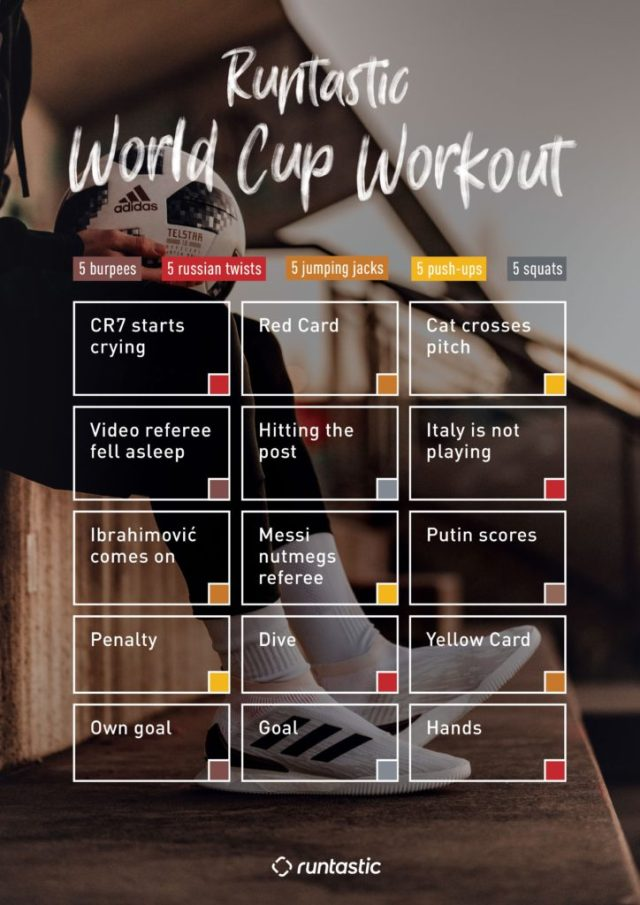 World Cup Workout Runtastic