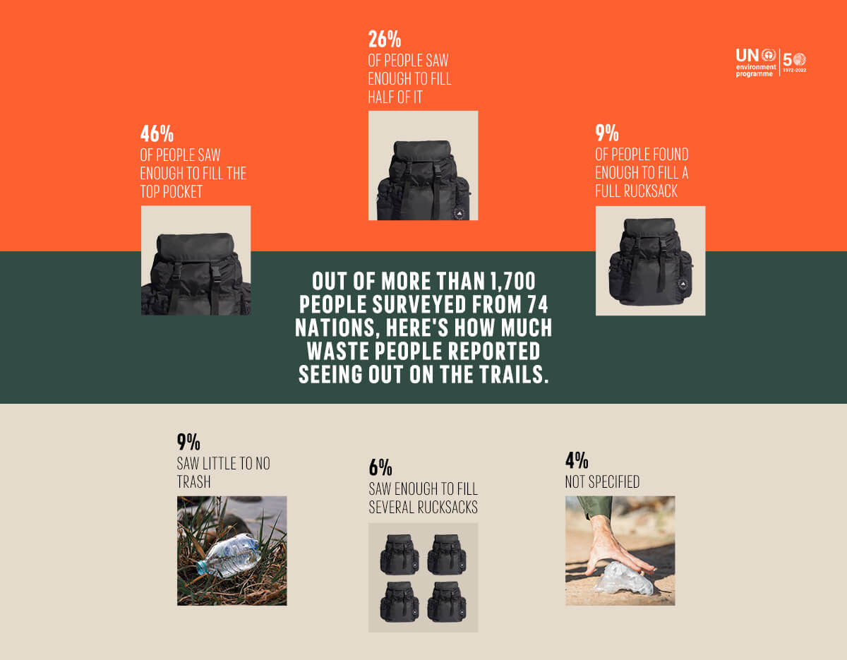 infographic leave no trace behind