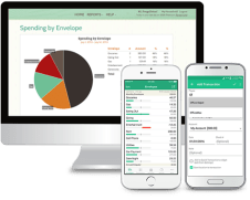 Personal Budget Software for the Web, Android & iPhone | Goodbudget