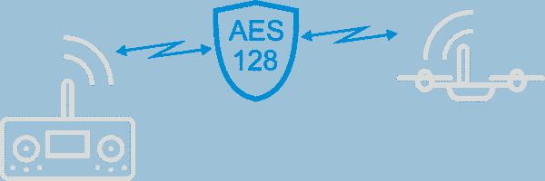 XLRS-AES128_Icon-min