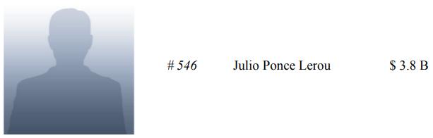 10 hombres más ricos de Chile en 2019: Julio Ponce Lerou