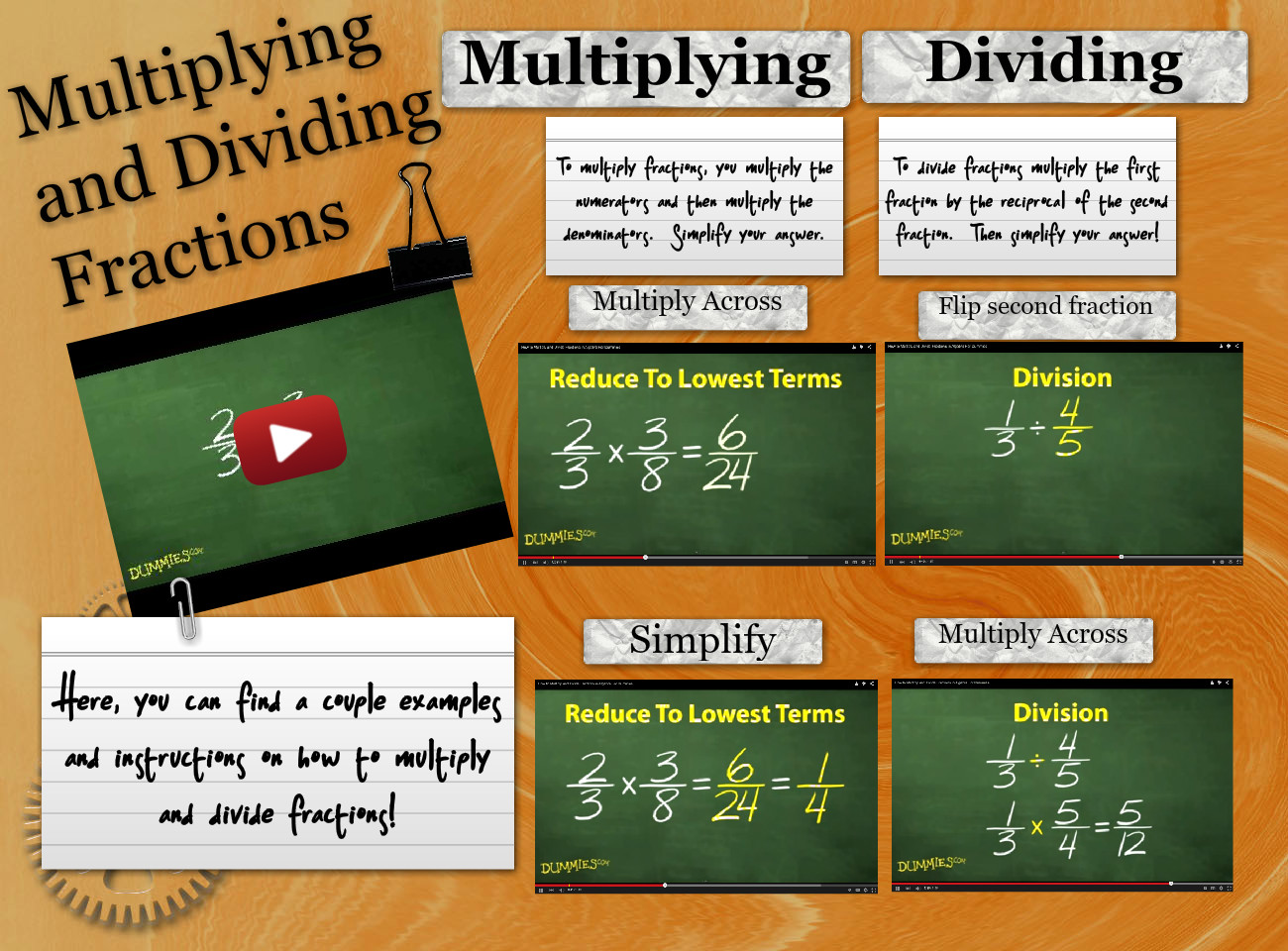 Multiplying And Dividing Fractions Denominator Dividing