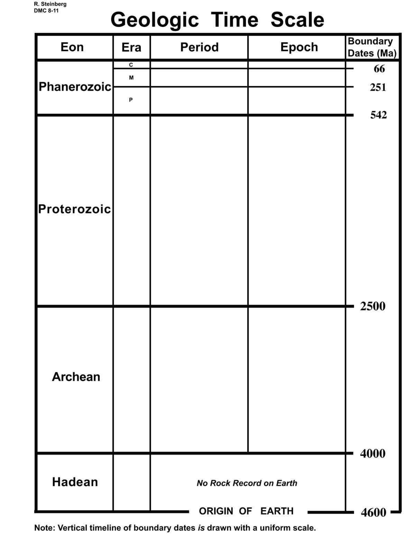 Visualizing The Precambrian