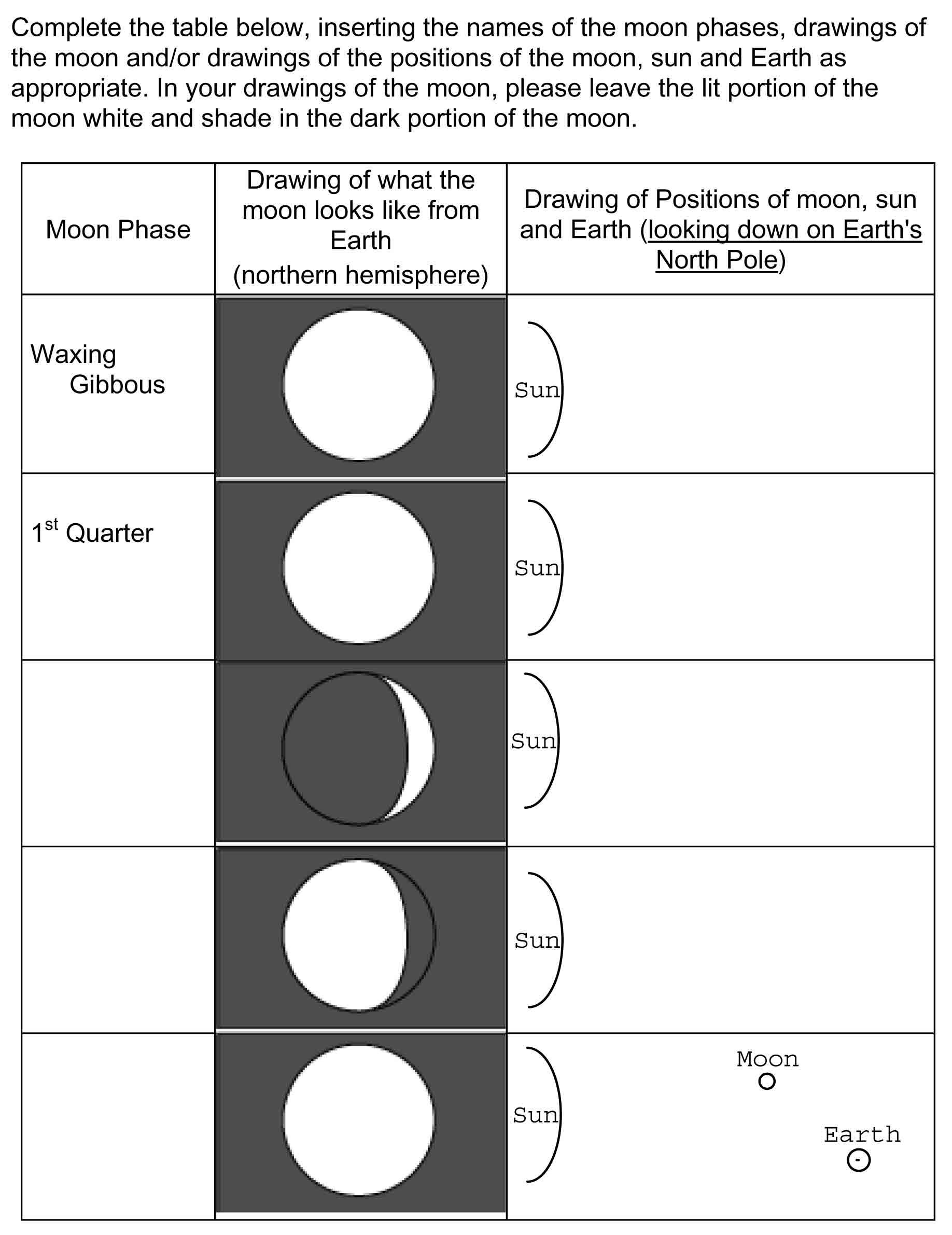 Eclipse Worksheet Middle School