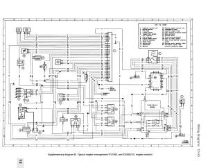 Peugeot 205 Petrol (83  97) Haynes Repair Manual | Haynes Manuals