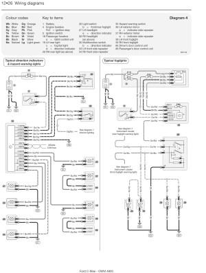 Ford CMax Petrol & Diesel (03  10) Haynes Repair Manual