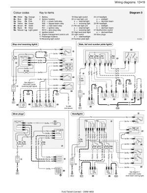 Ford Transit Connect Diesel (02  11) Haynes Repair Manual
