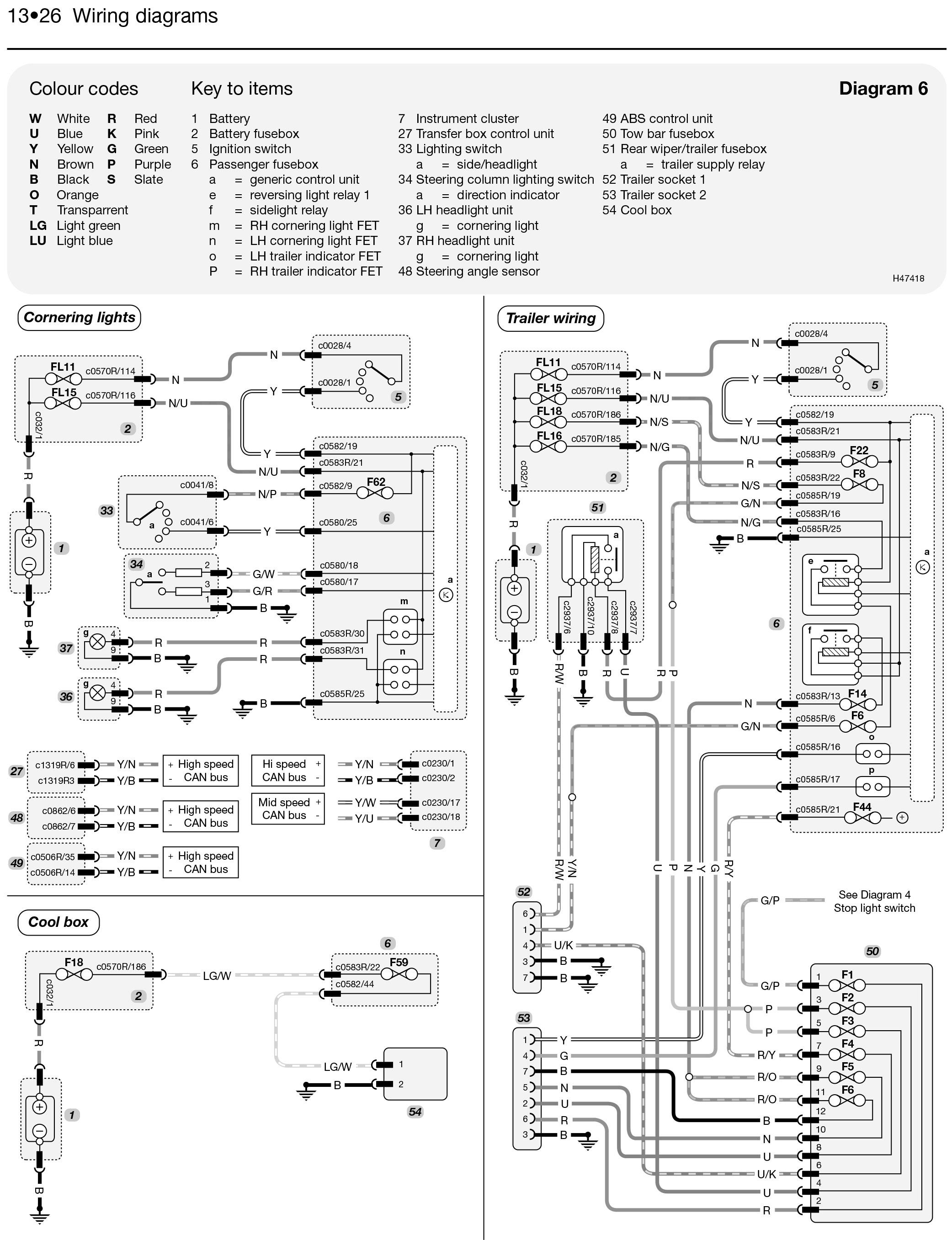 Fantastisch Induktivitätsschemasymbol Fotos - Der Schaltplan ...