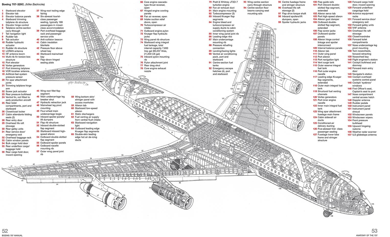 Boeing 707 Manual