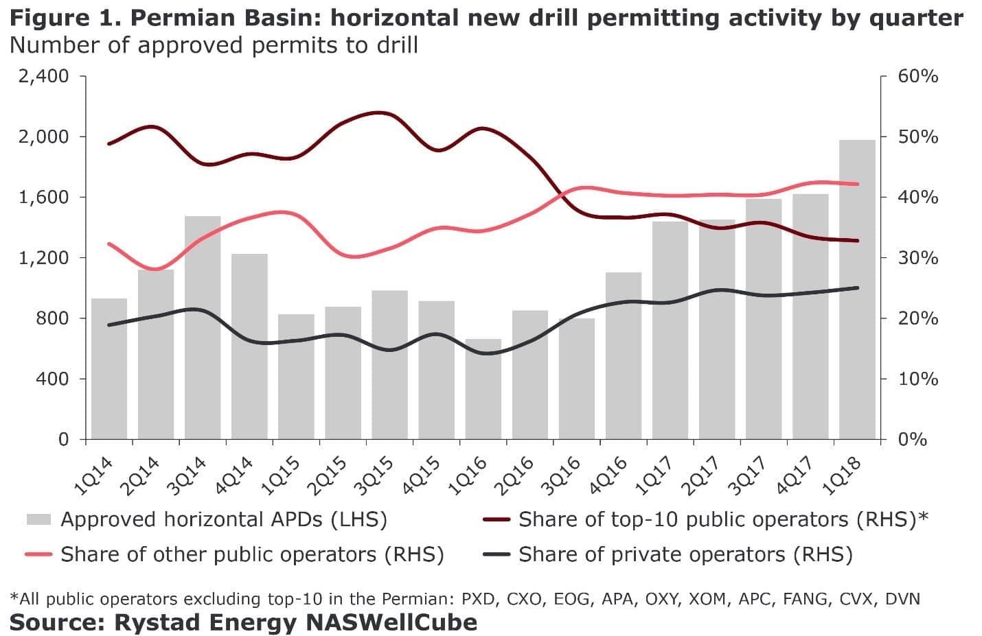 Opec Puts Oil Markets On Edge