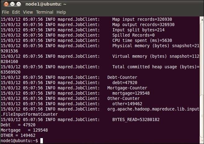 Output Command Line Screen