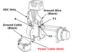 The Warn M8000 and M8 Winch Buyer's Guide  Roundfe