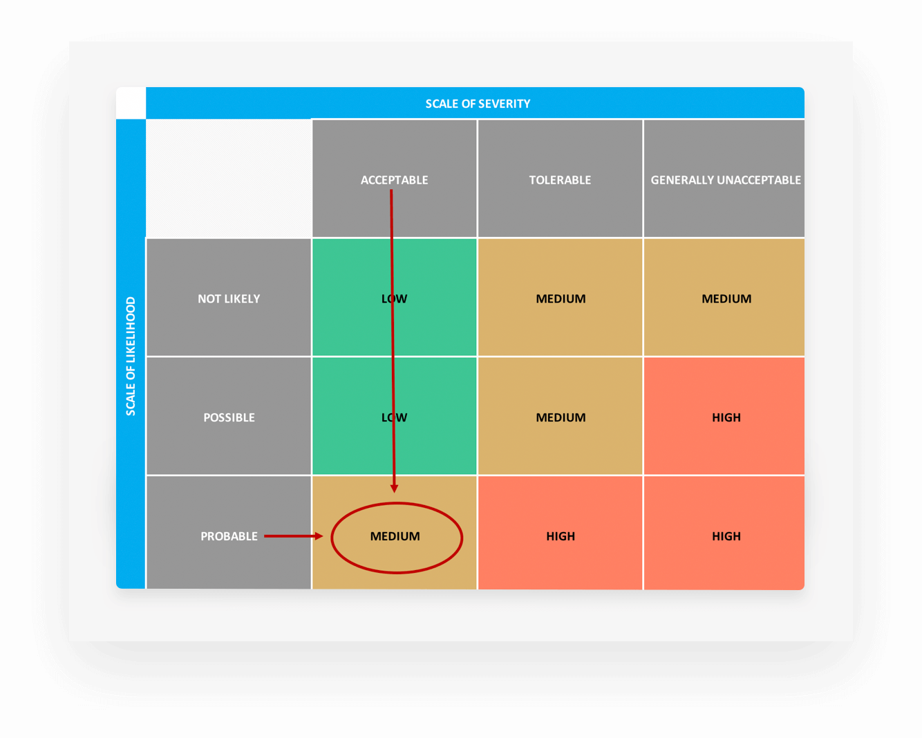 Risk Assessment Matrix Template Download Now