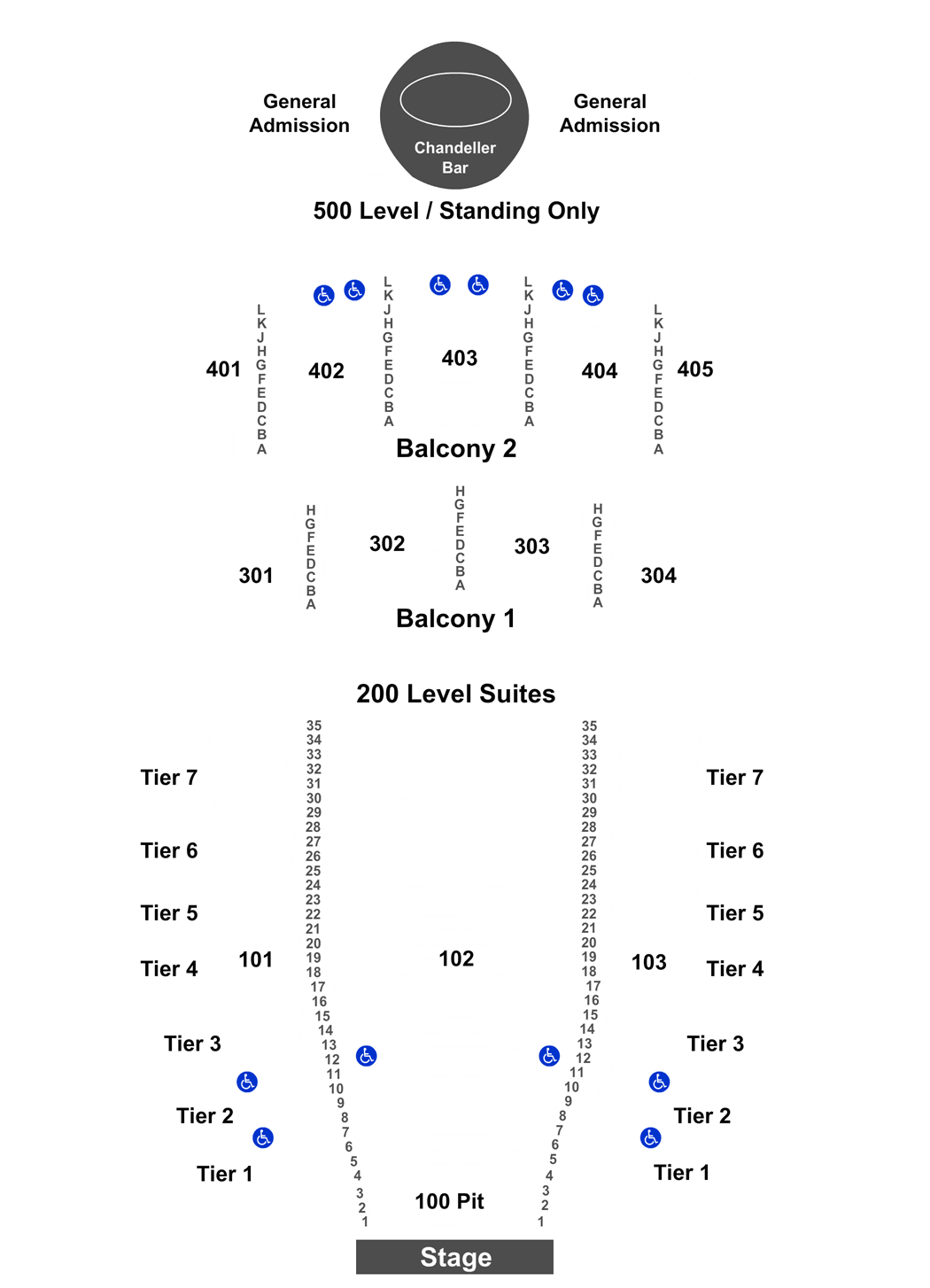 Arvest Bank Theatre At The Midland Seating Chart