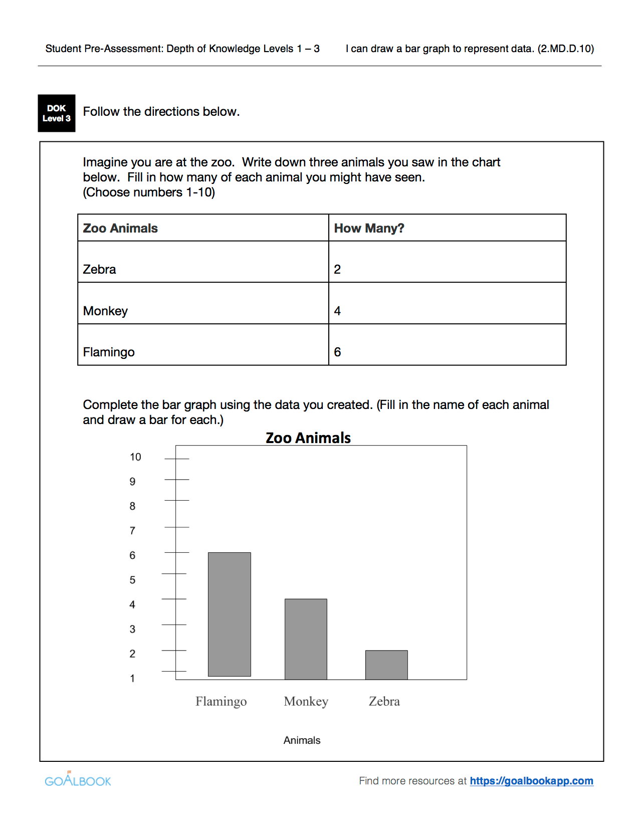 2 Md 10 Picture And Bar Graphs