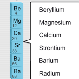 Periodic diagrams science part 308 cbse class 11 chemistry alkaline earth metals general urtaz Images