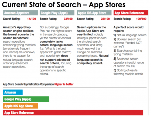 current-state-of-search-app-store