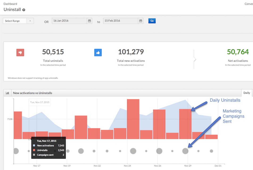 Uninstall Dashboard Annotated