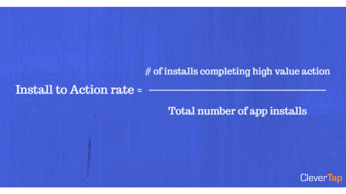 Install to Action rate