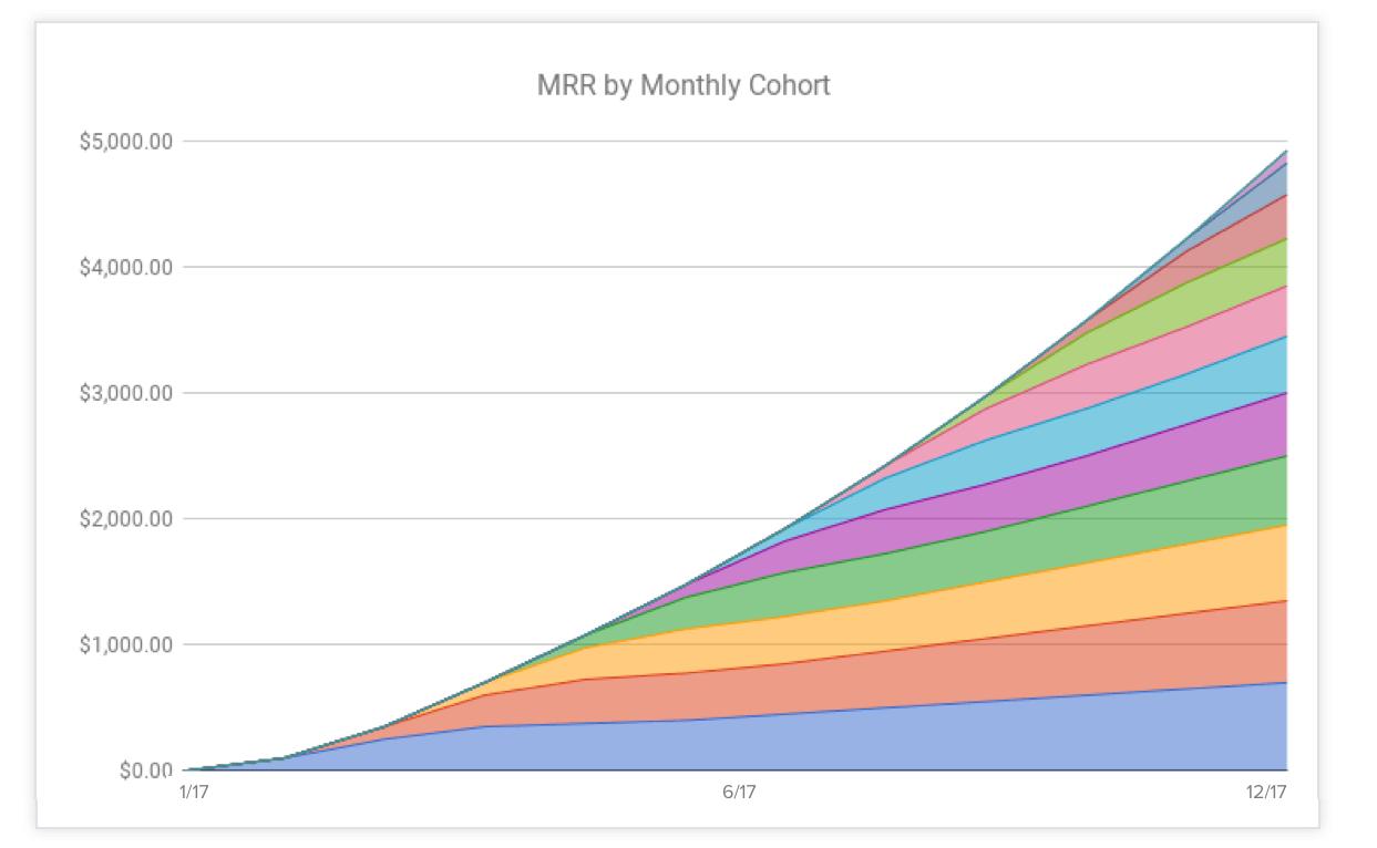 Bad-MRR-1-Year