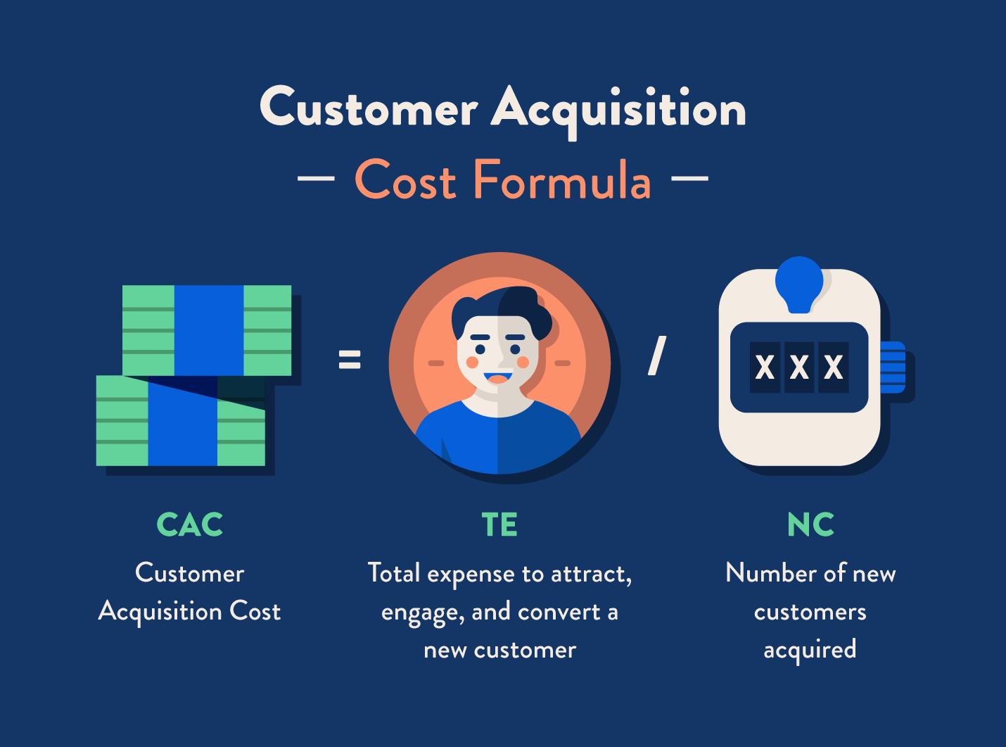 Sales KPI - Customer Acquisition Cost