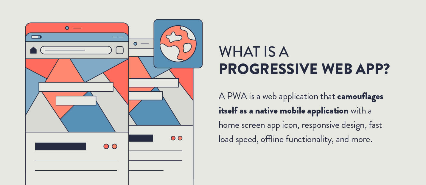 progressive web app definition and example illustrations