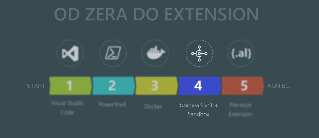 Od zera do extension – cz. 4 Business Central Sandbox
