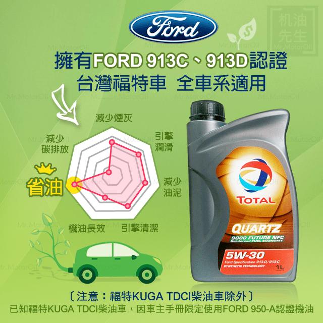 TT0007-特色-FORD-913D認證篇